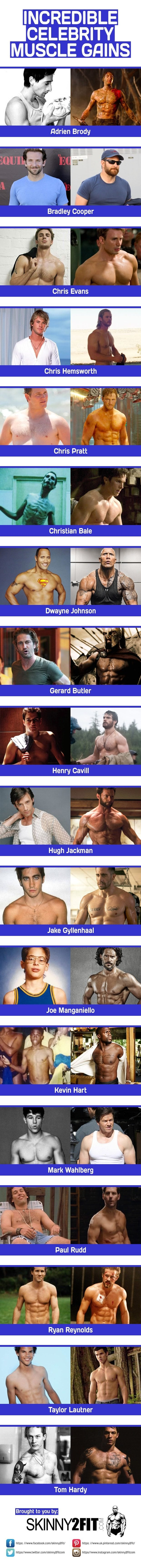 Celebrity Muscle Transformations