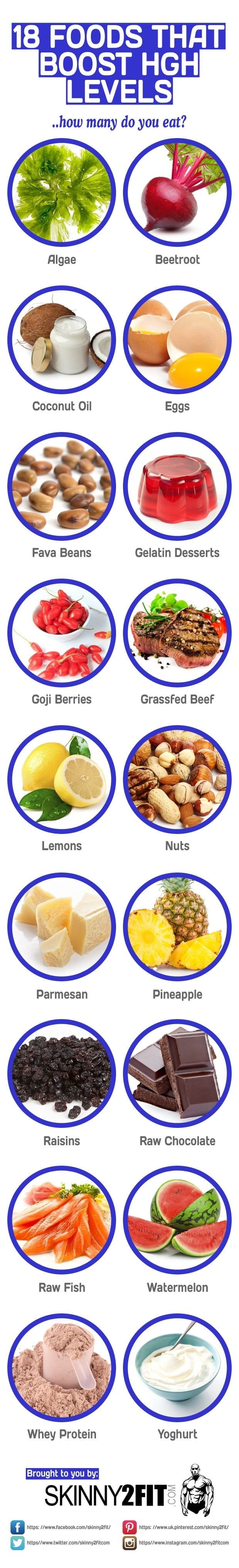 Foods That Increase Estrogen Naturally