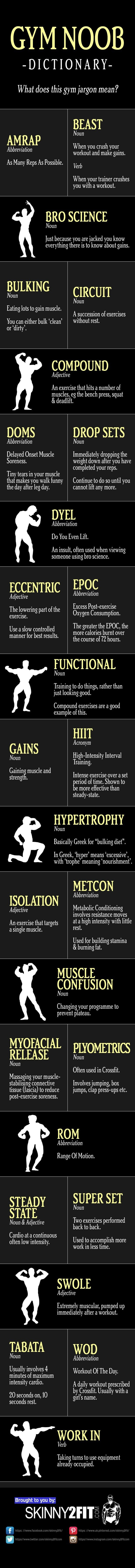 Gym Noob Dictionary